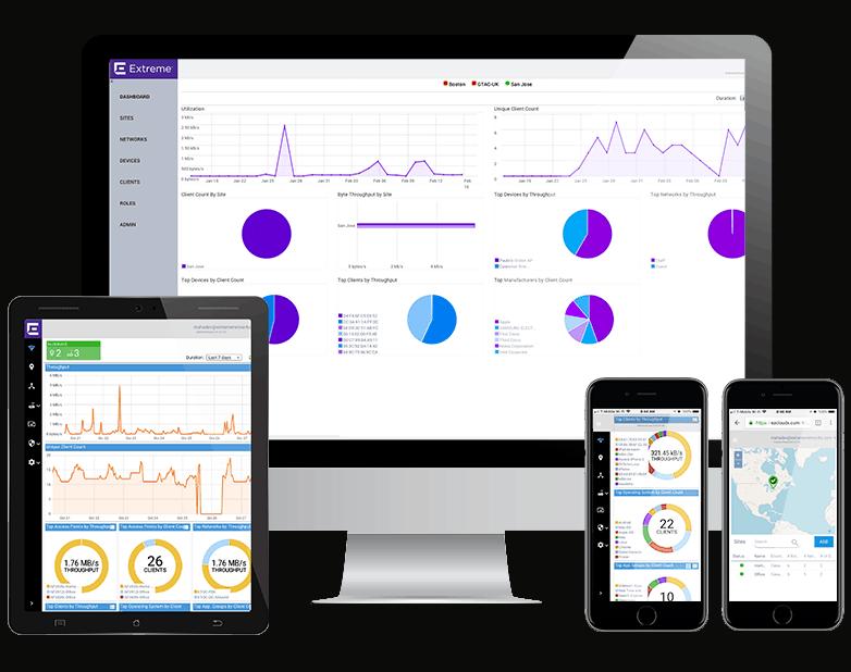 Extreme Networks CloudIQ Smart Working