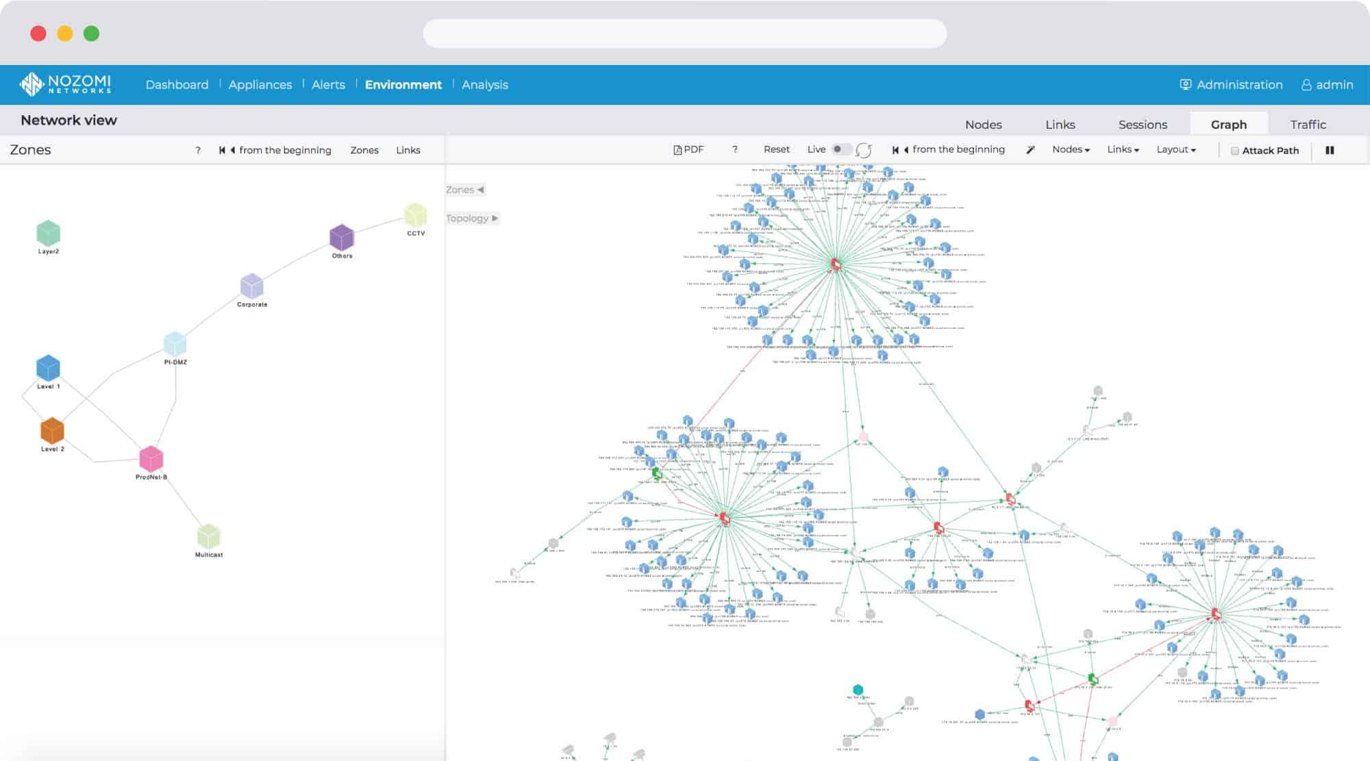 Nozomi Network Visualization Graph