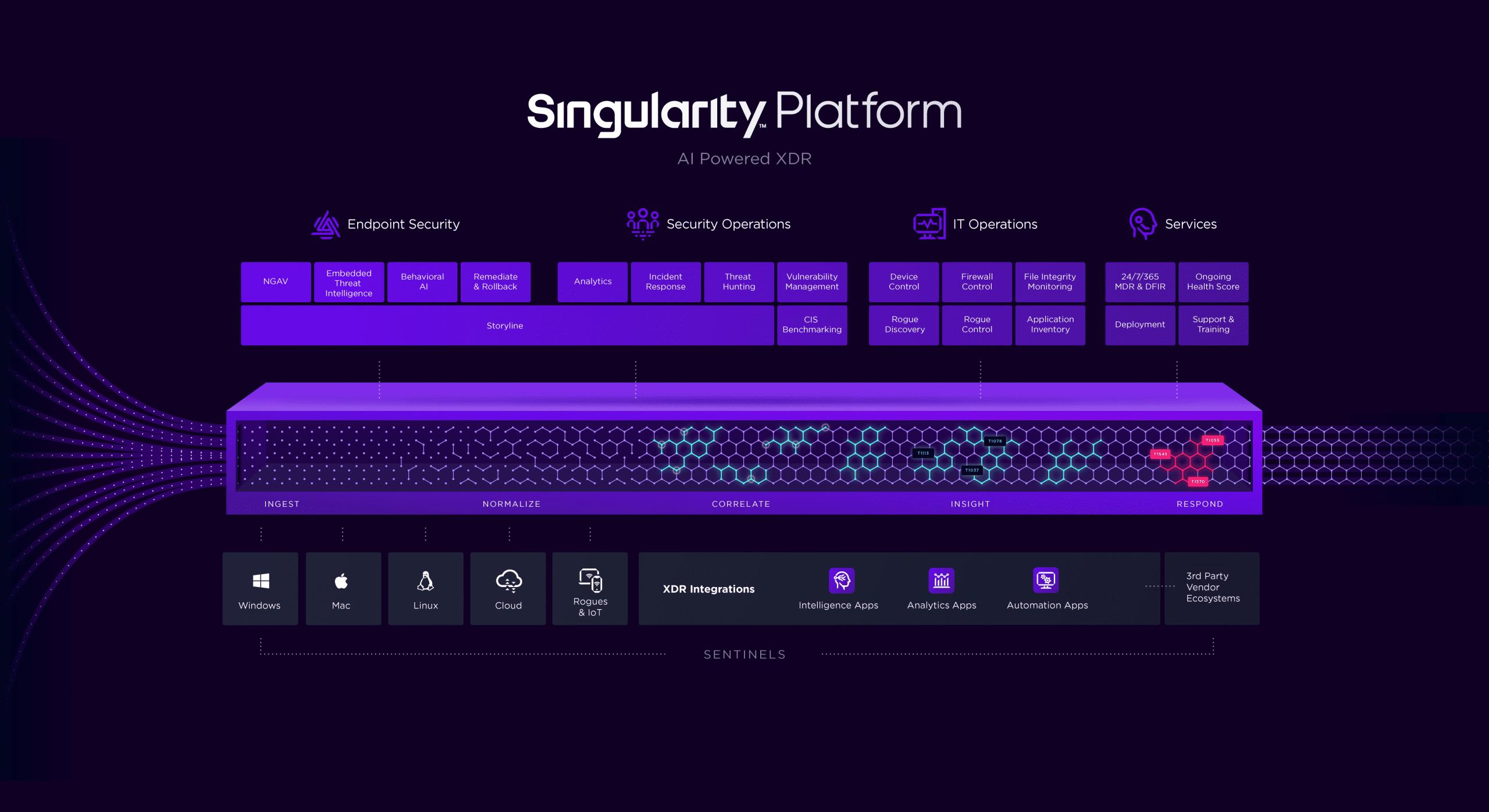 Singularity XDR